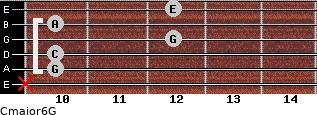 Cmajor6\G for guitar on frets x, 10, 10, 12, 10, 12