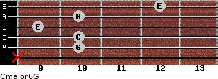 Cmajor6\G for guitar on frets x, 10, 10, 9, 10, 12