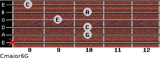 Cmajor6\G for guitar on frets x, 10, 10, 9, 10, 8