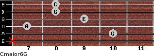 Cmajor6\G for guitar on frets x, 10, 7, 9, 8, 8