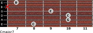 Cmajor7 for guitar on frets 8, 10, 10, 9, x, 7