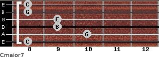 Cmajor7 for guitar on frets 8, 10, 9, 9, 8, 8
