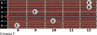 Cmajor7 for guitar on frets 8, 10, x, 9, 12, 12