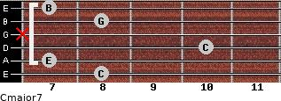 Cmajor7 for guitar on frets 8, 7, 10, x, 8, 7