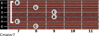 Cmajor7 for guitar on frets 8, 7, 9, 9, 8, 7