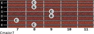 Cmajor7 for guitar on frets 8, 7, 9, 9, 8, 8