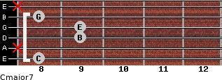 Cmajor7 for guitar on frets 8, x, 9, 9, 8, x