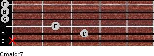 Cmajor7 for guitar on frets x, 3, 2, 0, 0, 0