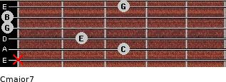 Cmajor7 for guitar on frets x, 3, 2, 0, 0, 3