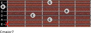 Cmajor7 for guitar on frets x, 3, 2, 4, 0, 3