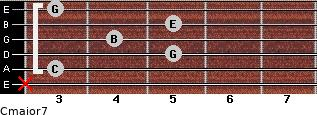 Cmajor7 for guitar on frets x, 3, 5, 4, 5, 3