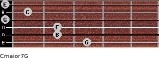 Cmajor7\G for guitar on frets 3, 2, 2, 0, 1, 0