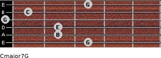 Cmajor7\G for guitar on frets 3, 2, 2, 0, 1, 3