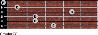 Cmajor7\G for guitar on frets 3, 2, 2, 4, 1, 0