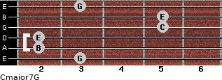 Cmajor7\G for guitar on frets 3, 2, 2, 5, 5, 3