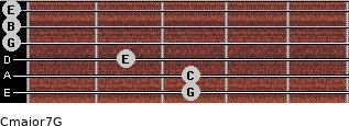Cmajor7\G for guitar on frets 3, 3, 2, 0, 0, 0