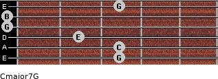 Cmajor7\G for guitar on frets 3, 3, 2, 0, 0, 3