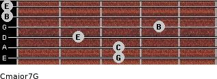 Cmajor7\G for guitar on frets 3, 3, 2, 4, 0, 0