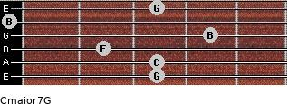 Cmajor7\G for guitar on frets 3, 3, 2, 4, 0, 3