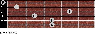 Cmajor7\G for guitar on frets 3, 3, 2, 4, 1, 0