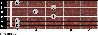 Cmajor7\G for guitar on frets 3, 3, 5, 4, 5, 3