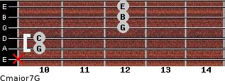 Cmajor7\G for guitar on frets x, 10, 10, 12, 12, 12