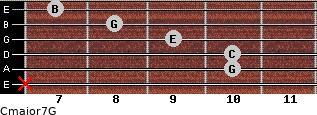 Cmajor7\G for guitar on frets x, 10, 10, 9, 8, 7