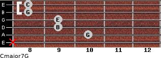 Cmajor7\G for guitar on frets x, 10, 9, 9, 8, 8