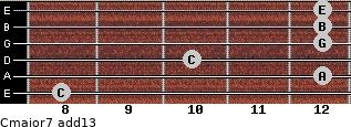 Cmajor7(add13) for guitar on frets 8, 12, 10, 12, 12, 12
