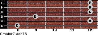Cmajor7(add13) for guitar on frets 8, 12, 9, 12, 12, 12