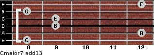 Cmajor7(add13) for guitar on frets 8, 12, 9, 9, 8, 12