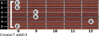 Cmajor7(add13) for guitar on frets 8, 12, 9, 9, 8, 8