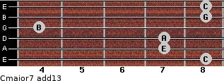 Cmajor7(add13) for guitar on frets 8, 7, 7, 4, 8, 8