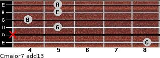 Cmajor7(add13) for guitar on frets 8, x, 5, 4, 5, 5