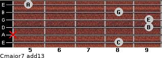 Cmajor7(add13) for guitar on frets 8, x, 9, 9, 8, 5