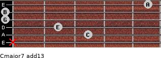 Cmajor7(add13) for guitar on frets x, 3, 2, 0, 0, 5