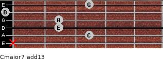 Cmajor7(add13) for guitar on frets x, 3, 2, 2, 0, 3