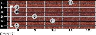 Cmin(+7) for guitar on frets 8, 10, 9, 8, 8, 11