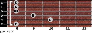 Cmin(+7) for guitar on frets 8, 10, 9, 8, 8, 8