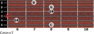 Cmin(+7) for guitar on frets 8, 6, x, 8, 8, 7