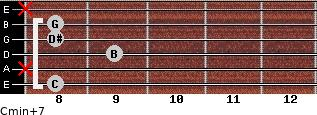 Cmin(+7) for guitar on frets 8, x, 9, 8, 8, x