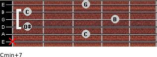Cmin(+7) for guitar on frets x, 3, 1, 4, 1, 3