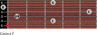 Cmin(+7) for guitar on frets x, 3, 1, 5, 0, 3