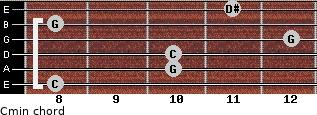 Cmin for guitar on frets 8, 10, 10, 12, 8, 11