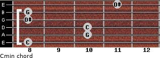 Cmin for guitar on frets 8, 10, 10, 8, 8, 11