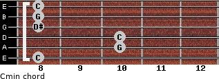 Cmin for guitar on frets 8, 10, 10, 8, 8, 8
