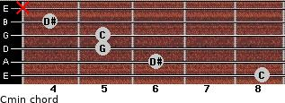 Cmin for guitar on frets 8, 6, 5, 5, 4, x