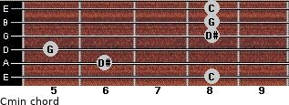 Cmin for guitar on frets 8, 6, 5, 8, 8, 8