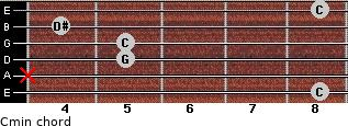 Cmin for guitar on frets 8, x, 5, 5, 4, 8