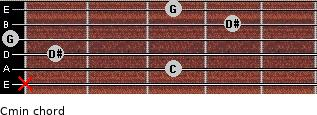 Cmin for guitar on frets x, 3, 1, 0, 4, 3